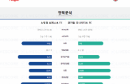 Attain Increased Source Of Information With 프리미어리그중계
