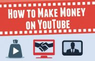 Make Money on YouTube  Get benefited in many ways!