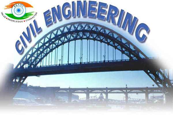 Civil Engineering colleges in India: Learn from the best