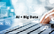 How H&M leverages AI and Big Data