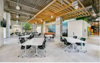 Uncover The Advantages Of Leasing The Office Space