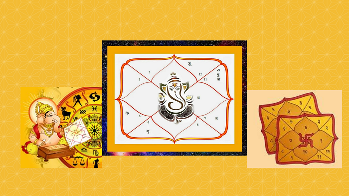 The ultimate guide to knowing everything about what is Kundali reading for marriage