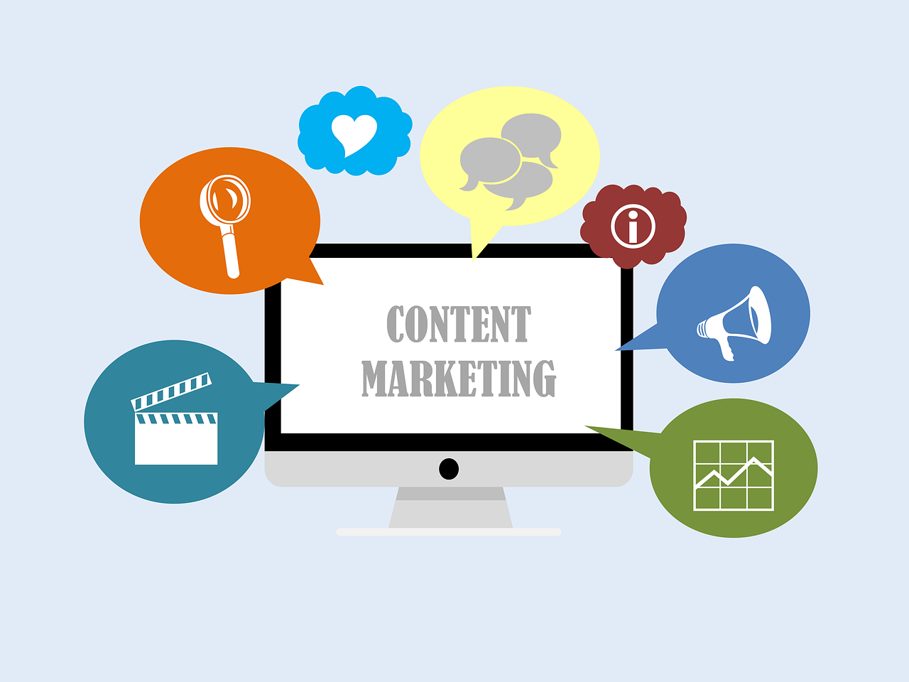 What are the different types of content marketing services?